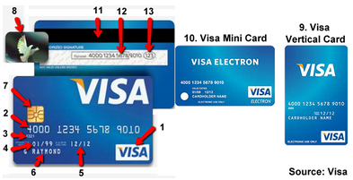 Credit-Card-information.png